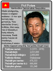 Kambodžos diktatoriaus Pol Poto korta