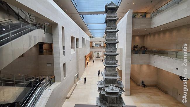 Nacionaliniame muziejuje