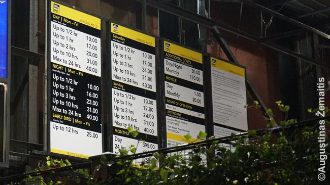 Baisokos lietuviui parkingo kainos Niujorke - 17 dolerių už valandą