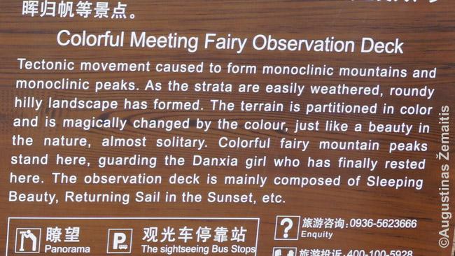 Tipinis Čingliš vietovės aprašas Kinijoje