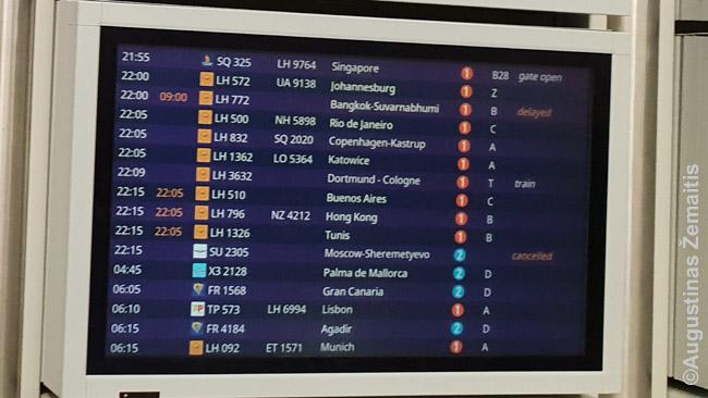 Tipinis oro uosto informacinis ekranas anapus saugumo kontrolės. Iš kairės į dešinę jame parašyta: skrydžio išvykimo laikas | tikrasis laikas, jei skrydis atidėtas | aviakompanijos simbolis | skrydžio numeris | alternatyvūs skrydio numeriai, jei tas pats skrydis turi kelis numerius | miestas (oro uostas) į kurį skrenda lėktuvas | terminalo numeris (jei oro uoste keli terminalai) | įlaipinimo vartai | situacija