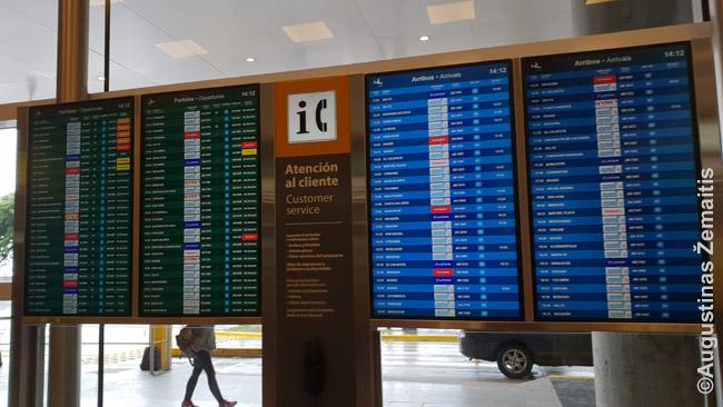 Du tablo - vienas rodo atvykimus, kitas išvykymus ir jų laikus. Svarbu nesusimaišyti: jei jums reikia išvykimų, ieškokite išvykimų (angl. departures) grafikų tablo, o jei atvykimų (pvz. ką nors pasitinkate atvykstant - atvykimų (angl. arrivals)
