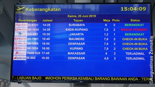 Tipinis tablo oro uoste. Iš kairės į dešinę parašyta: aviakompanijos simbolis | skrydžio numeris | išvykimo laikas | miestas į kurį skrendama | registracijos stalo numeris | įlaipinimo vartų numeris | skrydžio statusas (pvz. 'laipinama'). Registruojantis aktualu tik registracijos stalo numeris, o įlaipinimo vartų numeris bus aktualu paskui