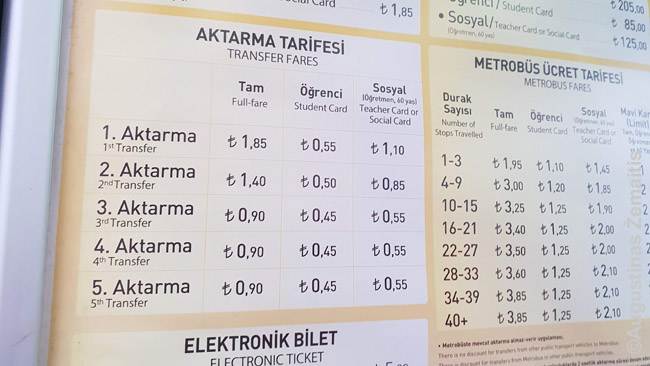 Stambulo viešojo transporto bilietų taisyklių fragmentas